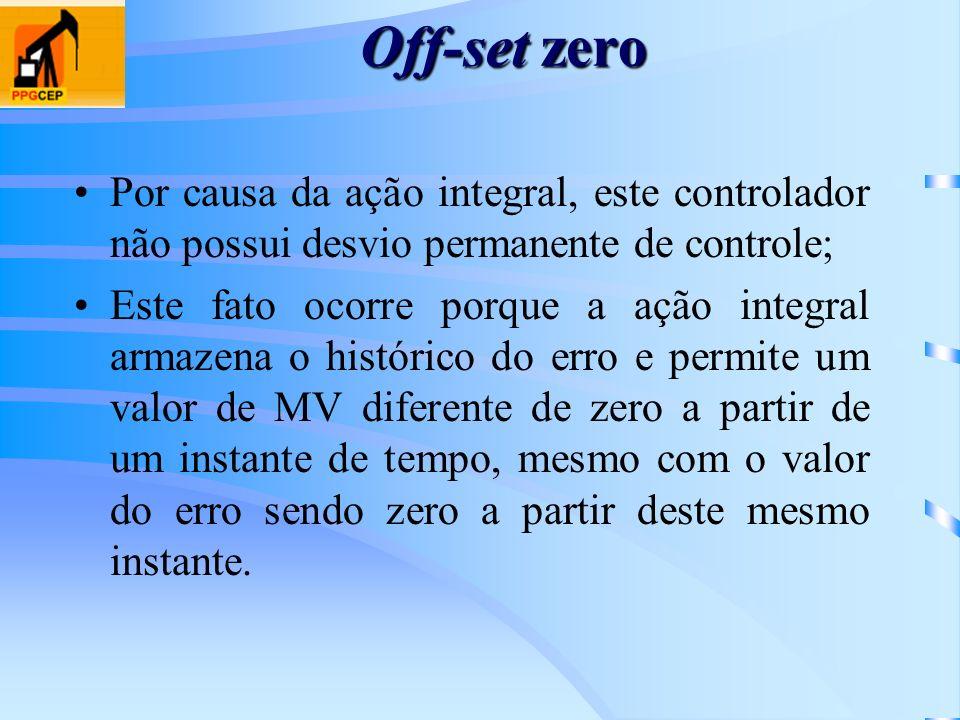 Off-set zeroPor causa da ação integral, este controlador não possui desvio permanente de controle;