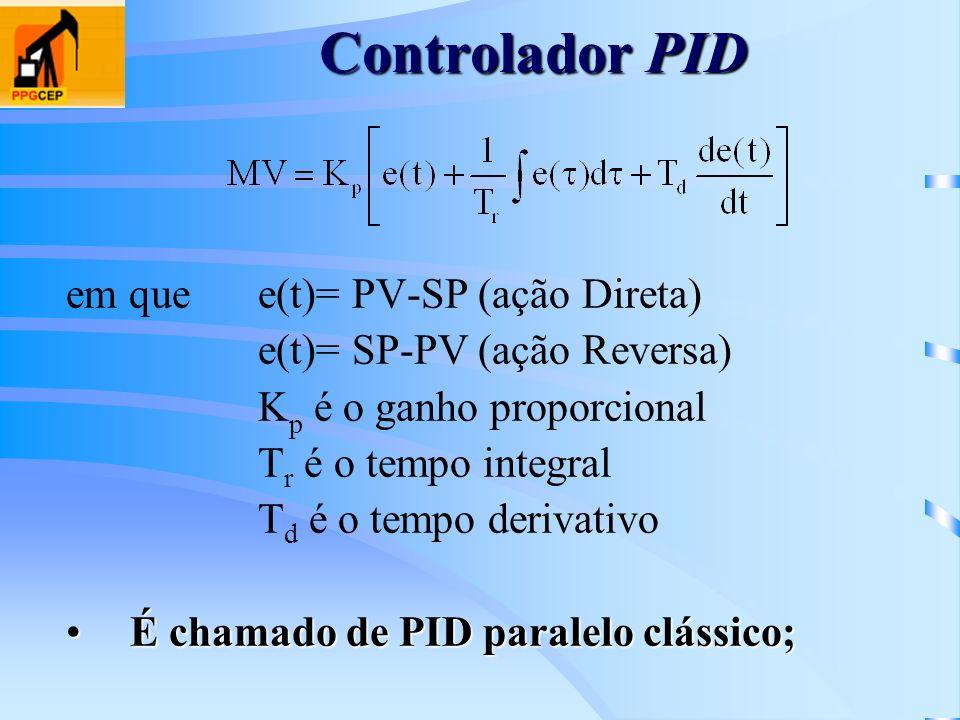 Controlador PID em que e(t)= PV-SP (ação Direta)
