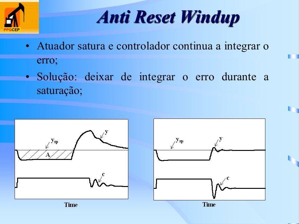 Anti Reset Windup Atuador satura e controlador continua a integrar o erro; Solução: deixar de integrar o erro durante a saturação;