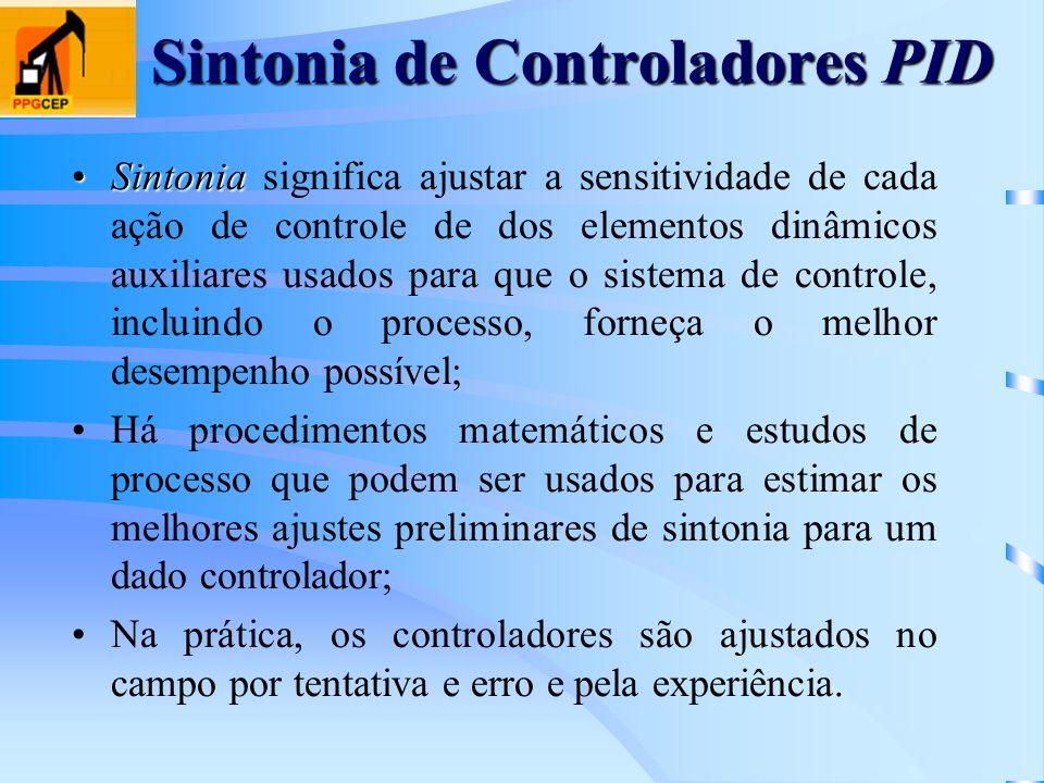 Sintonia de Controladores PID