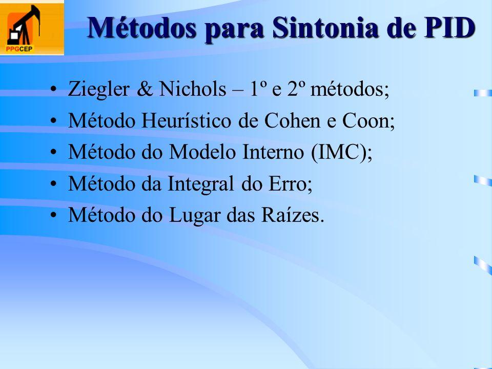 Métodos para Sintonia de PID