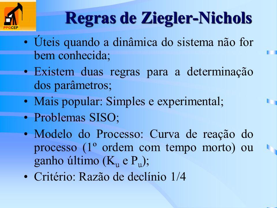 Regras de Ziegler-Nichols