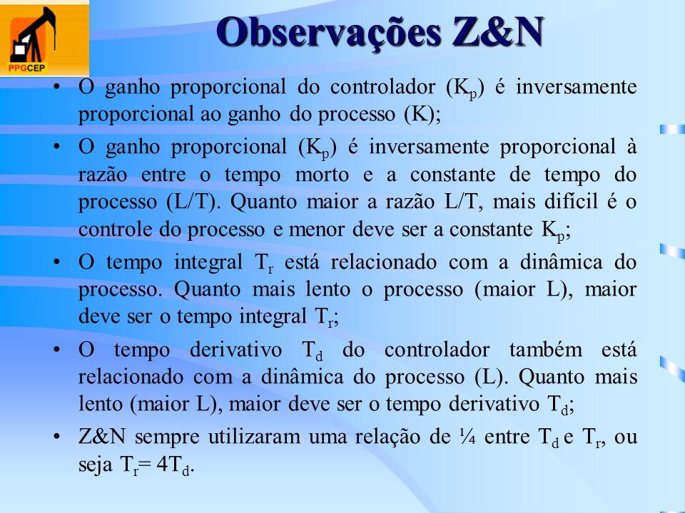 Observações Z&N O ganho proporcional do controlador (Kp) é inversamente proporcional ao ganho do processo (K);