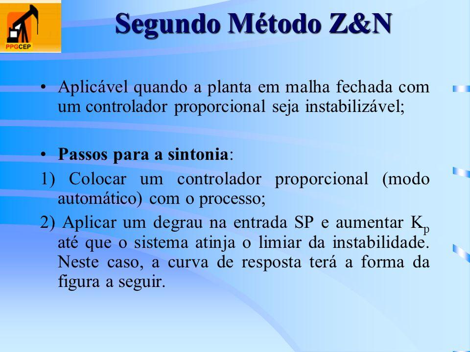 Segundo Método Z&N Aplicável quando a planta em malha fechada com um controlador proporcional seja instabilizável;