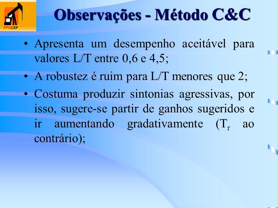 Observações - Método C&C
