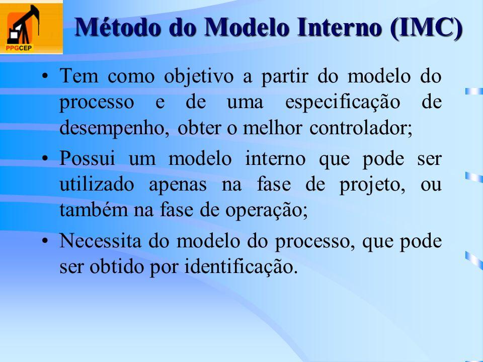 Método do Modelo Interno (IMC)