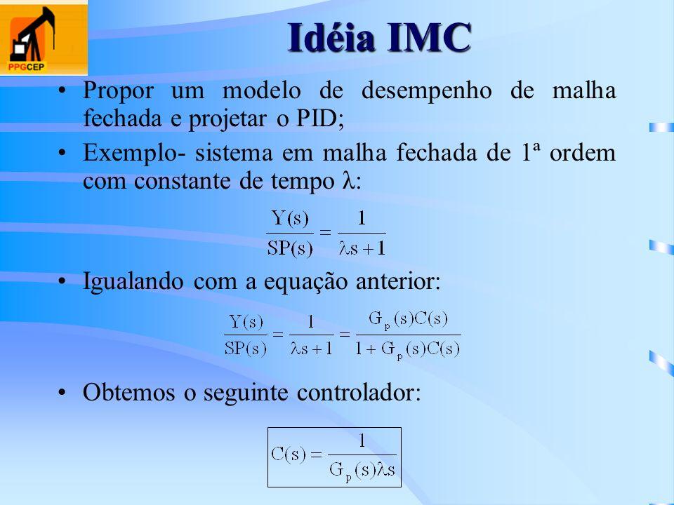 Idéia IMC Propor um modelo de desempenho de malha fechada e projetar o PID; Exemplo- sistema em malha fechada de 1ª ordem com constante de tempo λ: