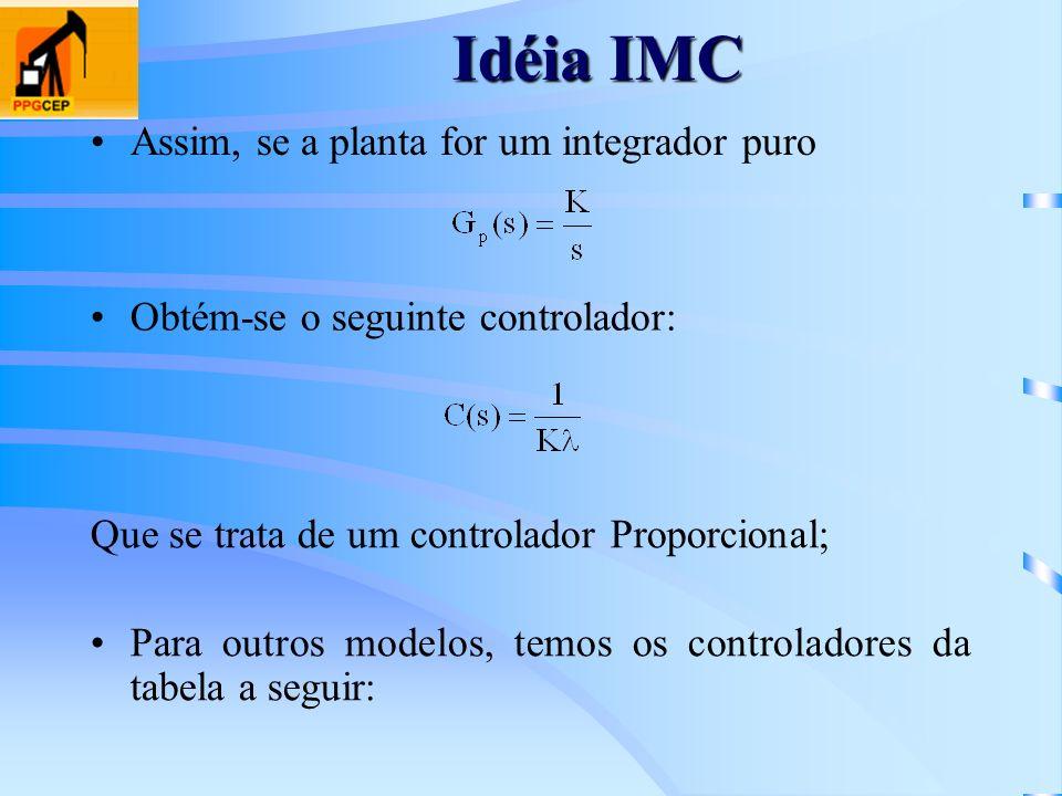 Idéia IMC Assim, se a planta for um integrador puro