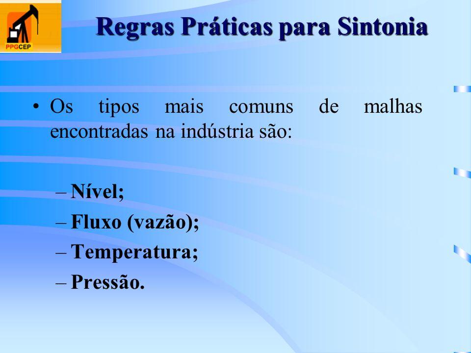 Regras Práticas para Sintonia