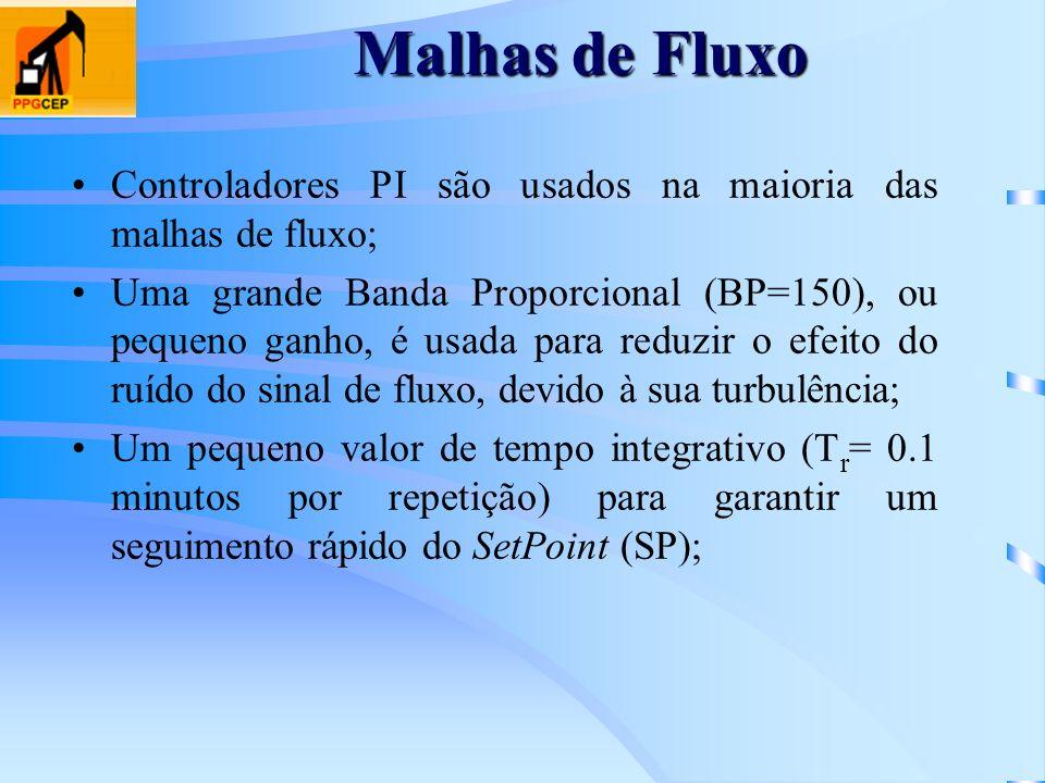 Malhas de Fluxo Controladores PI são usados na maioria das malhas de fluxo;