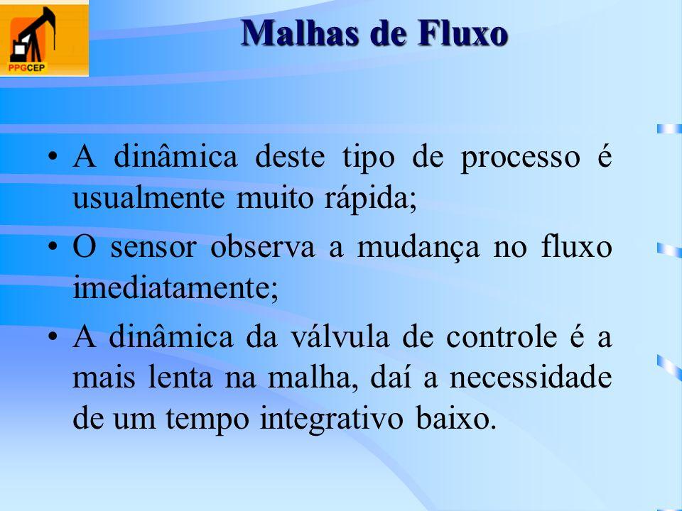 Malhas de Fluxo A dinâmica deste tipo de processo é usualmente muito rápida; O sensor observa a mudança no fluxo imediatamente;