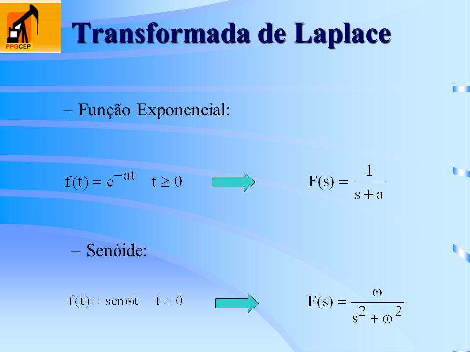 Transformada de Laplace