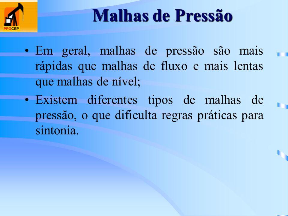 Malhas de Pressão Em geral, malhas de pressão são mais rápidas que malhas de fluxo e mais lentas que malhas de nível;