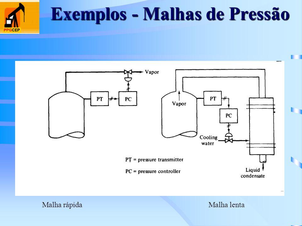 Exemplos - Malhas de Pressão