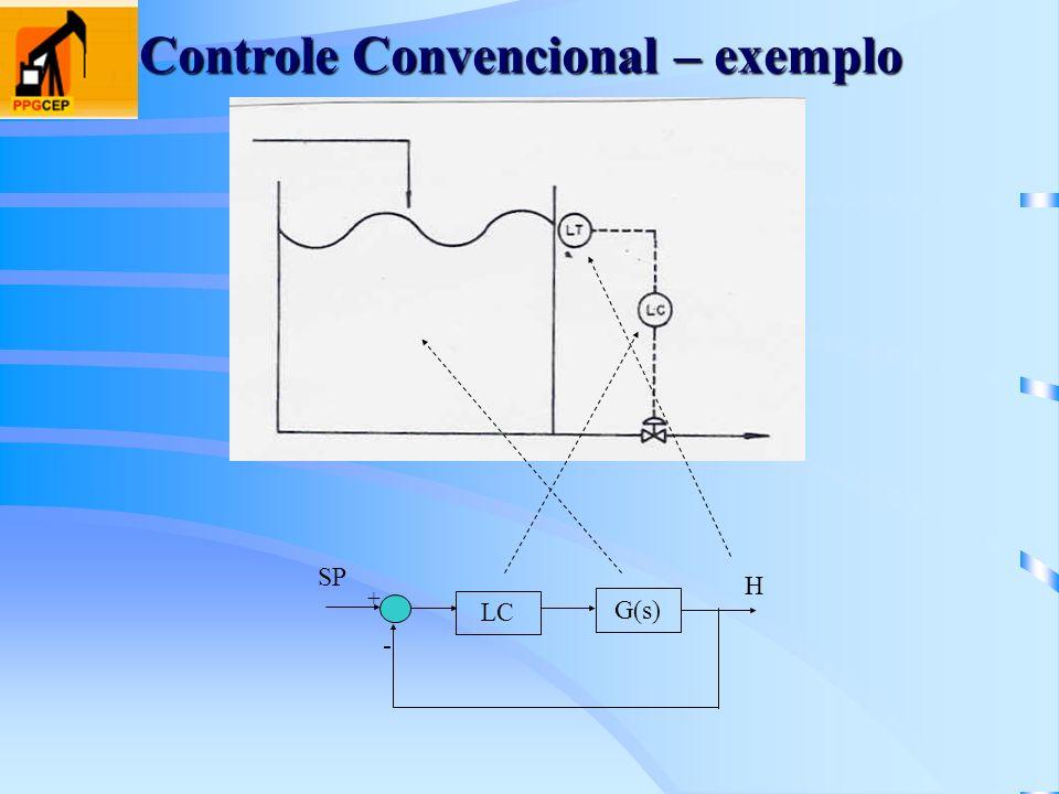 Controle Convencional – exemplo