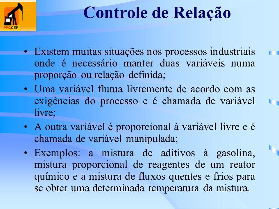 Controle de RelaçãoExistem muitas situações nos processos industriais onde é necessário manter duas variáveis numa proporção ou relação definida;