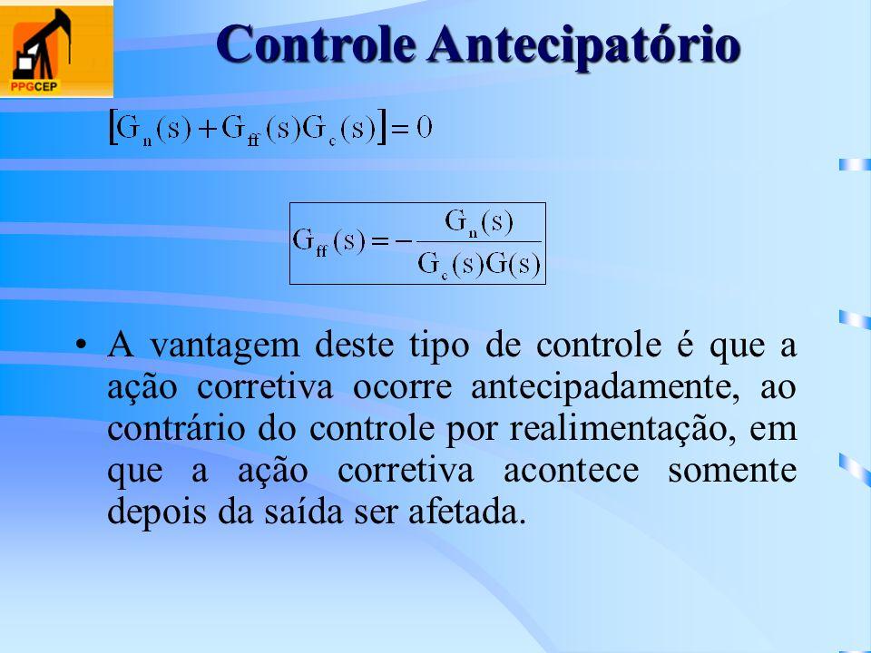 Controle Antecipatório