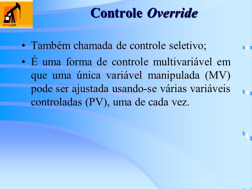 Controle Override Também chamada de controle seletivo;