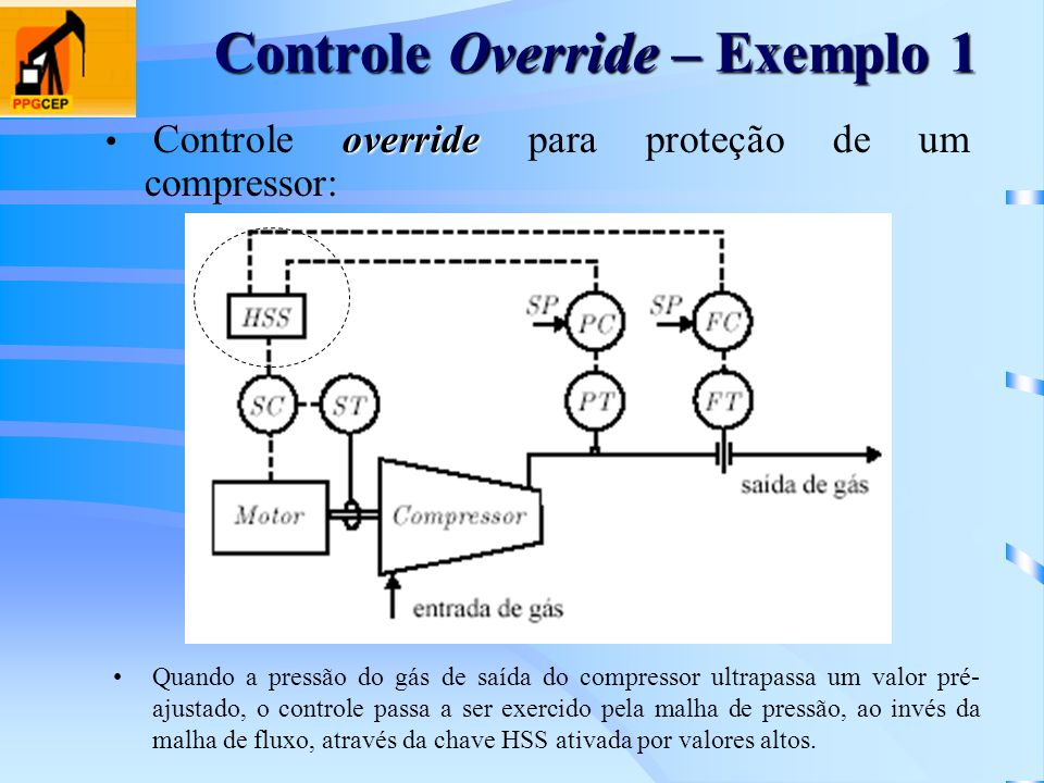 Controle Override – Exemplo 1