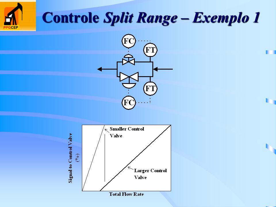 Controle Split Range – Exemplo 1