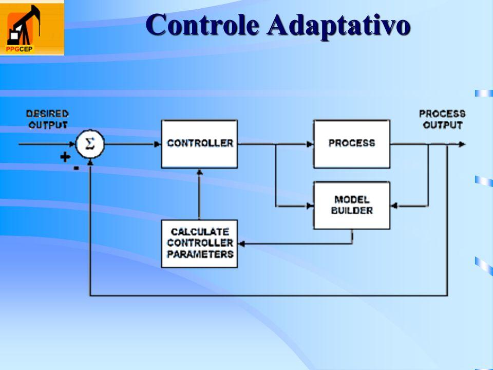 Controle Adaptativo
