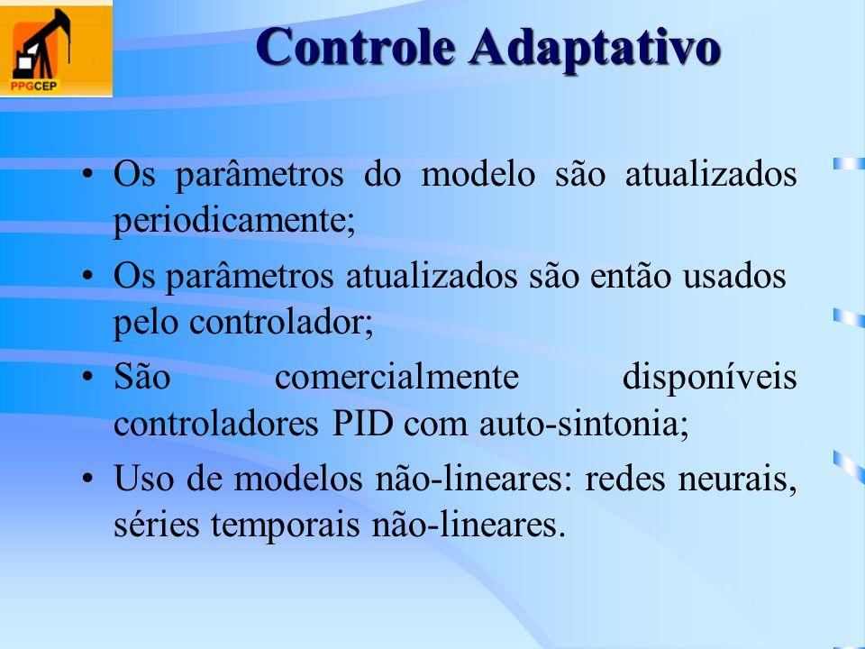 Controle Adaptativo Os parâmetros do modelo são atualizados periodicamente; Os parâmetros atualizados são então usados pelo controlador;