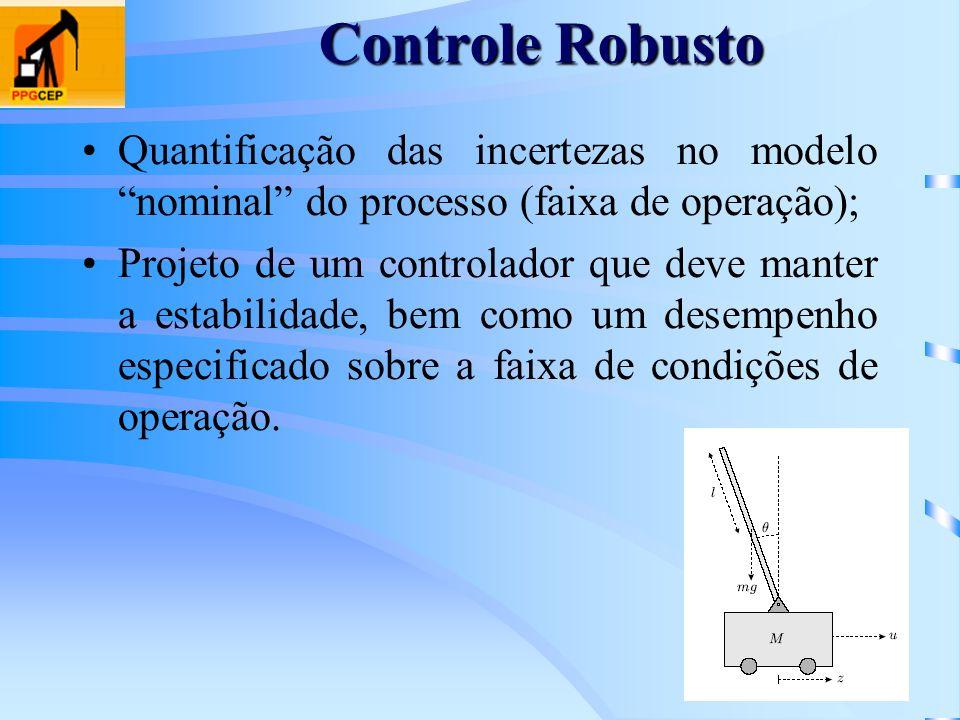 Controle RobustoQuantificação das incertezas no modelo nominal do processo (faixa de operação);