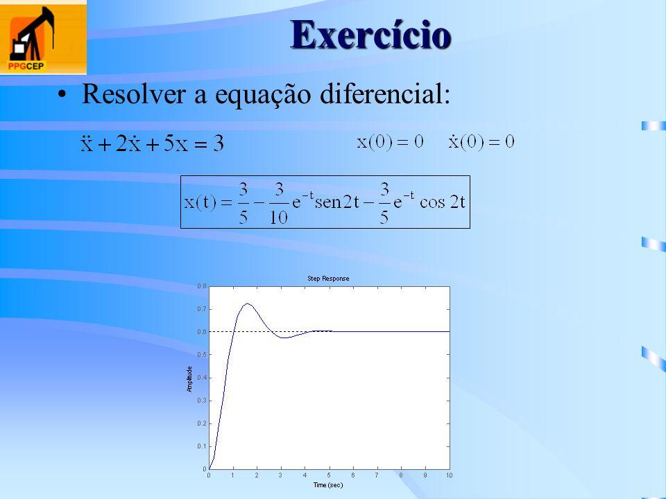 Exercício Resolver a equação diferencial:
