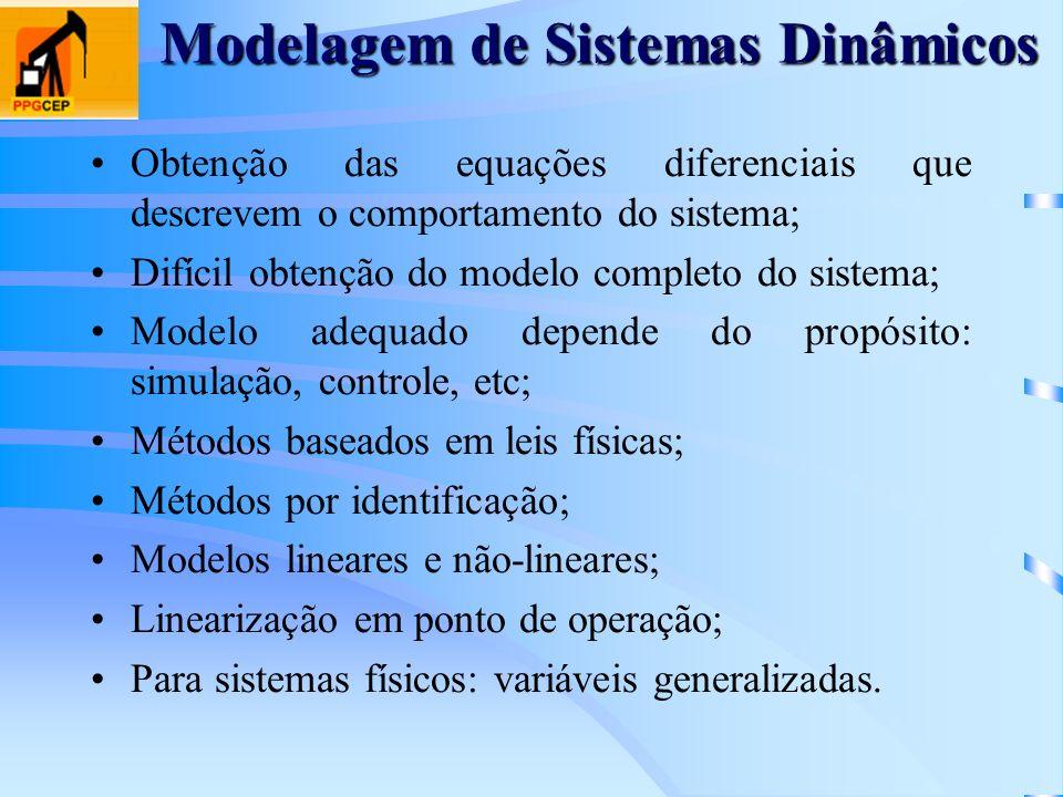 Modelagem de Sistemas Dinâmicos
