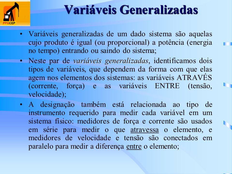 Variáveis Generalizadas