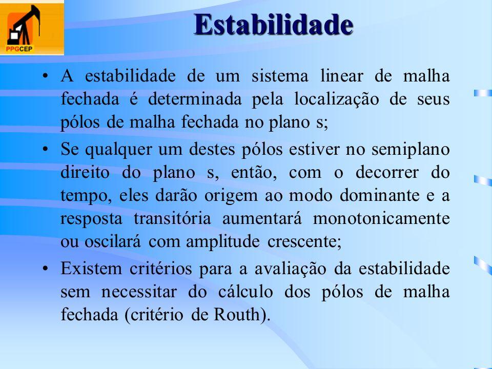 EstabilidadeA estabilidade de um sistema linear de malha fechada é determinada pela localização de seus pólos de malha fechada no plano s;