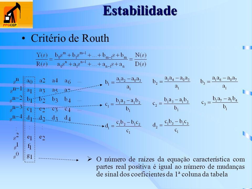 Estabilidade Critério de Routh