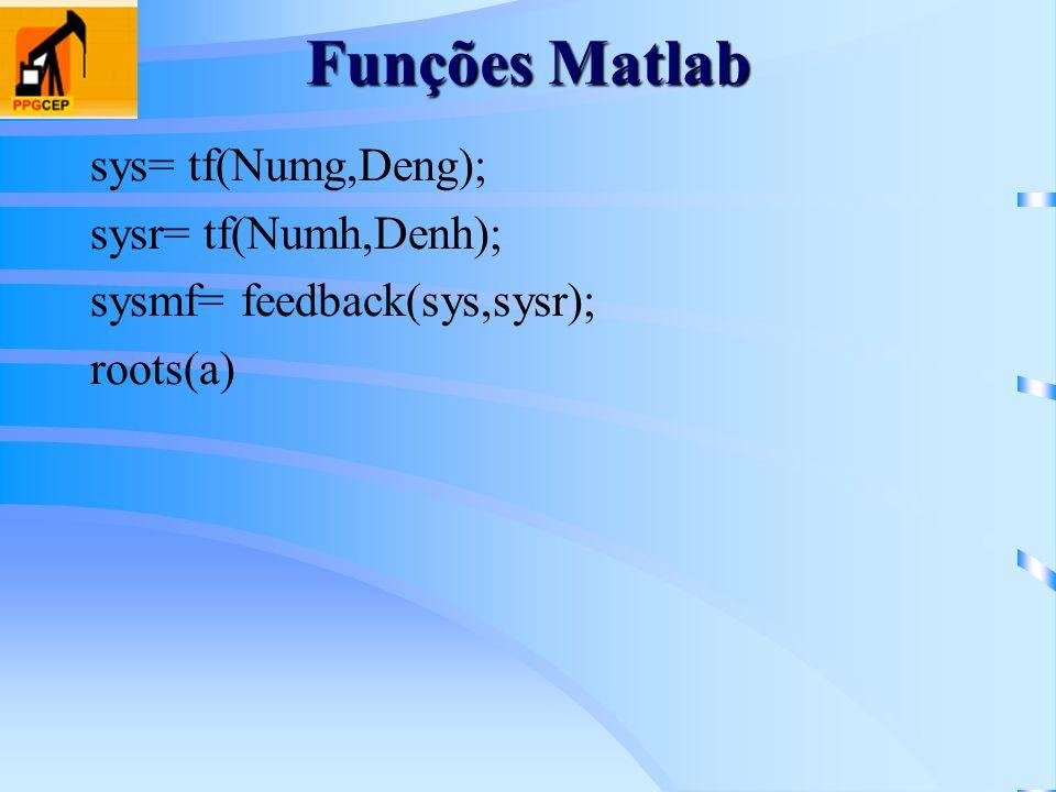 Funções Matlab sys= tf(Numg,Deng); sysr= tf(Numh,Denh);