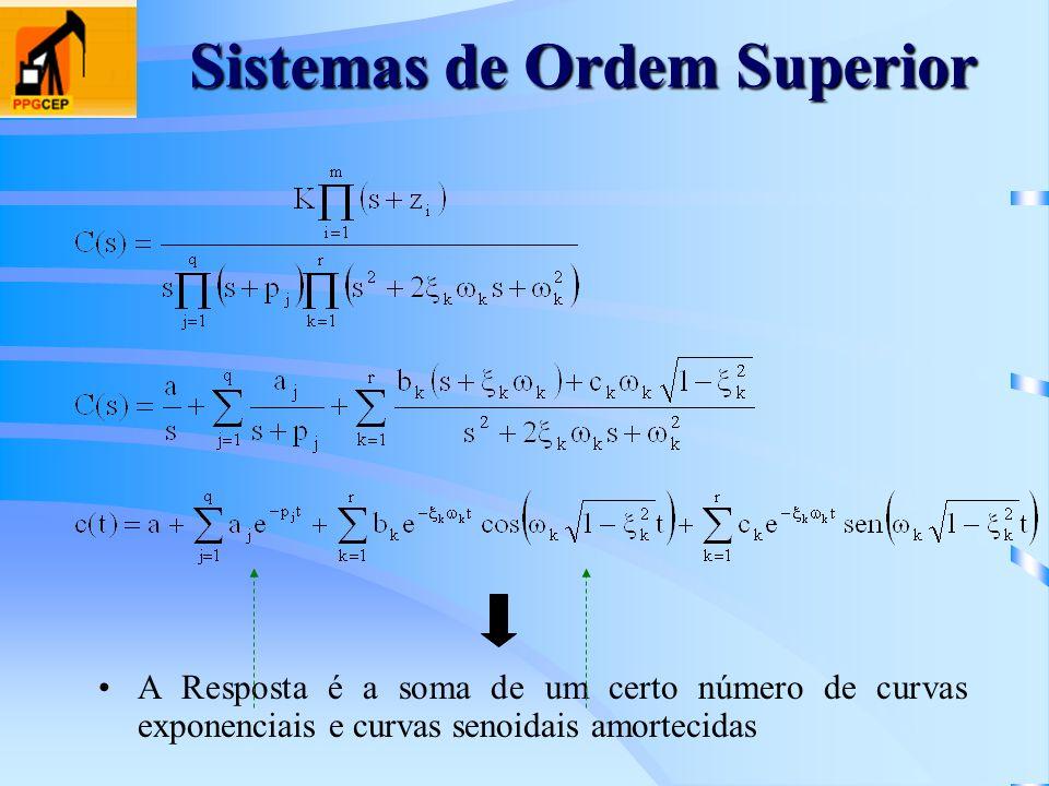 Sistemas de Ordem Superior