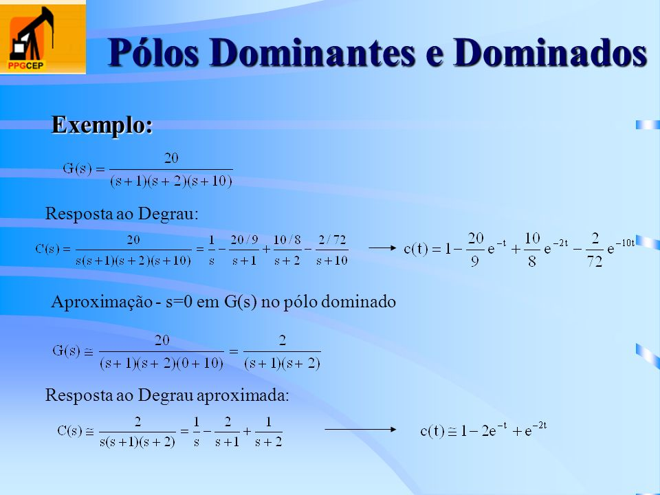 Pólos Dominantes e Dominados