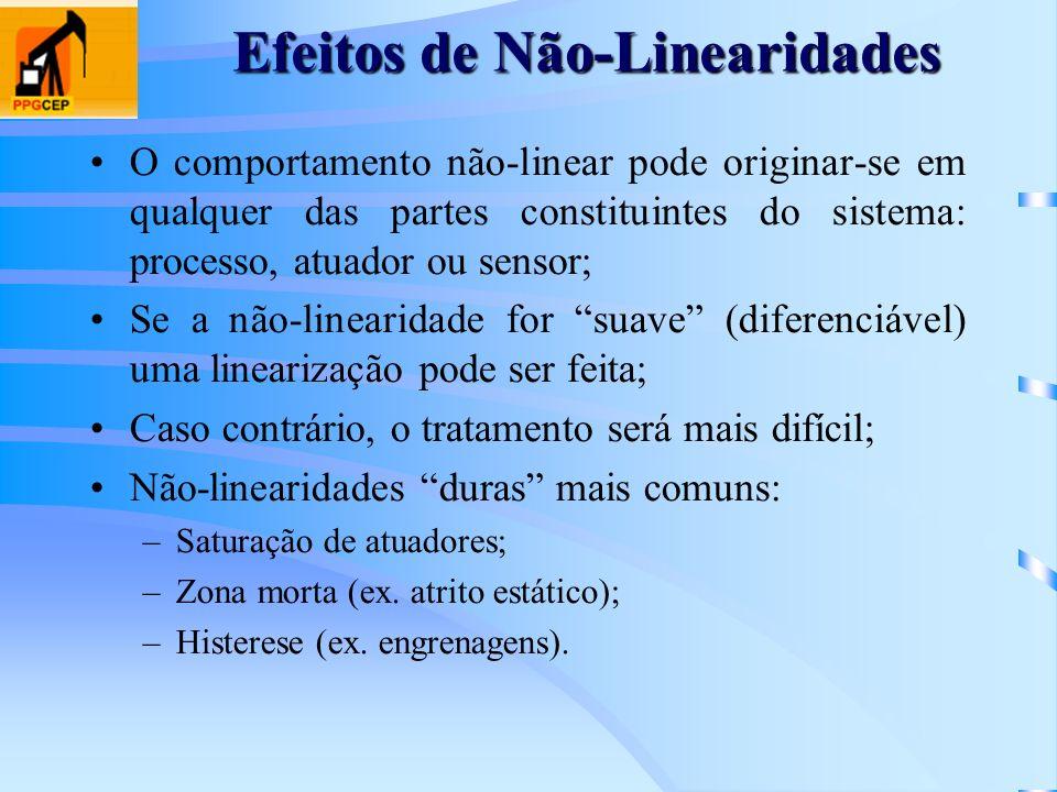 Efeitos de Não-Linearidades