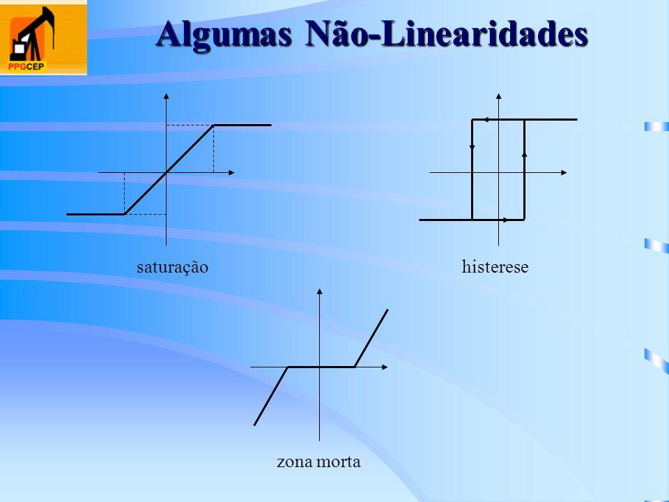 Algumas Não-Linearidades