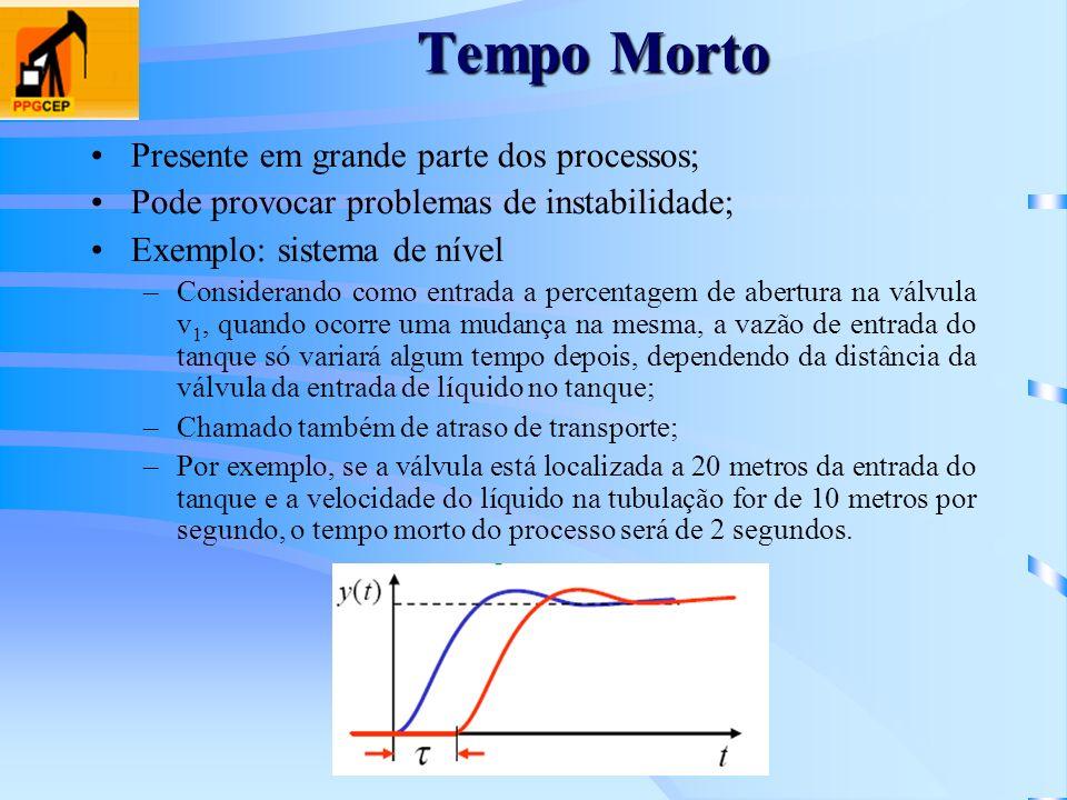 Tempo Morto Presente em grande parte dos processos;