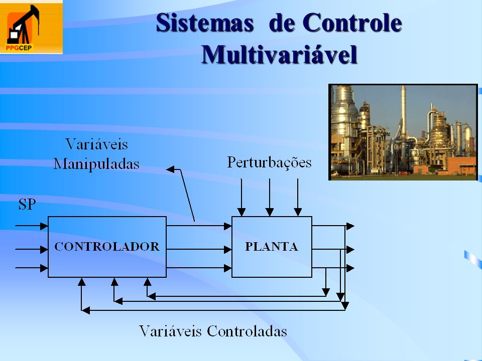 Sistemas de Controle Multivariável