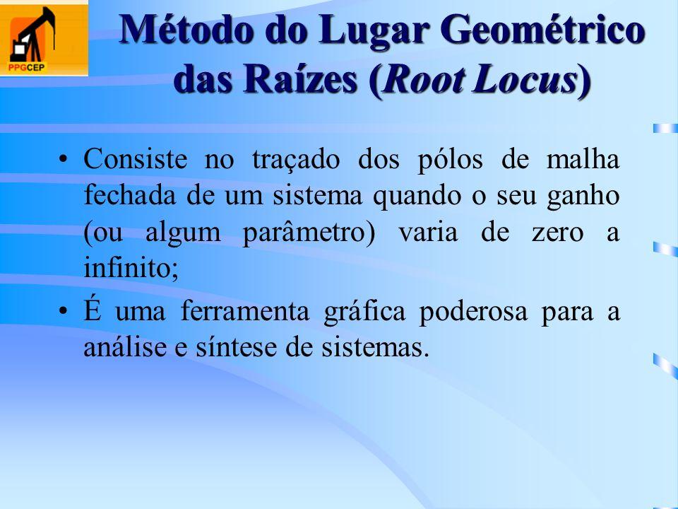 Método do Lugar Geométrico das Raízes (Root Locus)