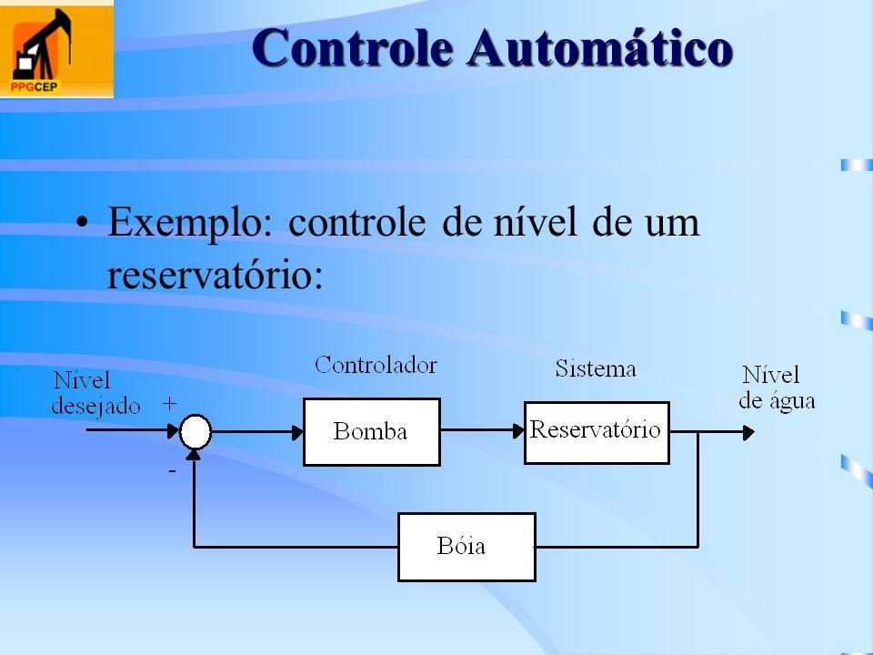 Controle Automático Exemplo: controle de nível de um reservatório: