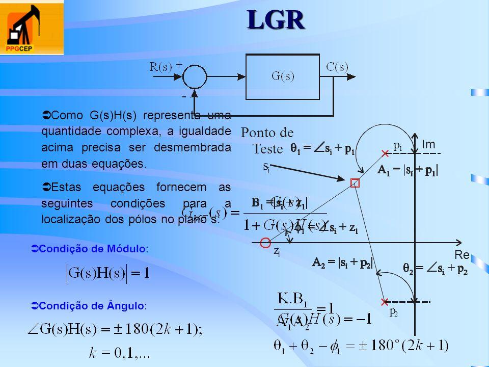 LGR Como G(s)H(s) representa uma quantidade complexa, a igualdade acima precisa ser desmembrada em duas equações.