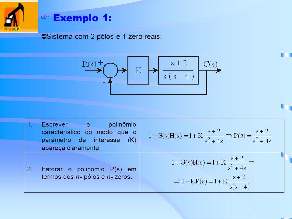 Exemplo 1: Sistema com 2 pólos e 1 zero reais: