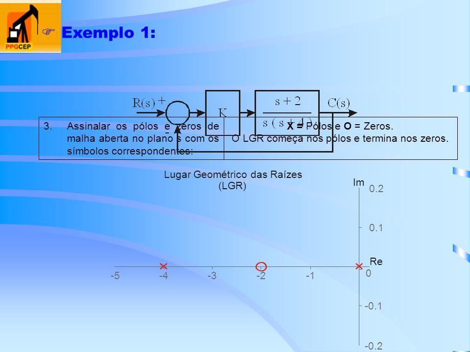 Exemplo 1: Assinalar os pólos e zeros de malha aberta no plano s com os símbolos correspondentes: X = Pólos e O = Zeros.