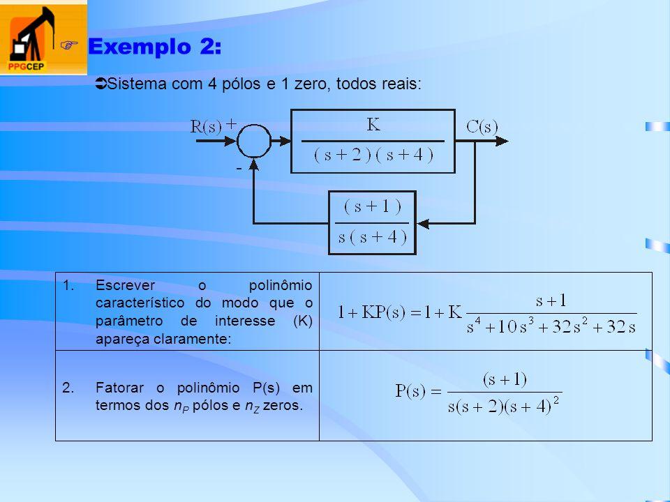 Exemplo 2: Sistema com 4 pólos e 1 zero, todos reais: