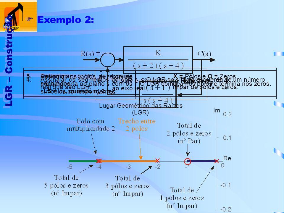 Exemplo 2: LGR – Construção LS = nP = 4