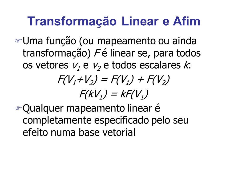 Transformação Linear e Afim