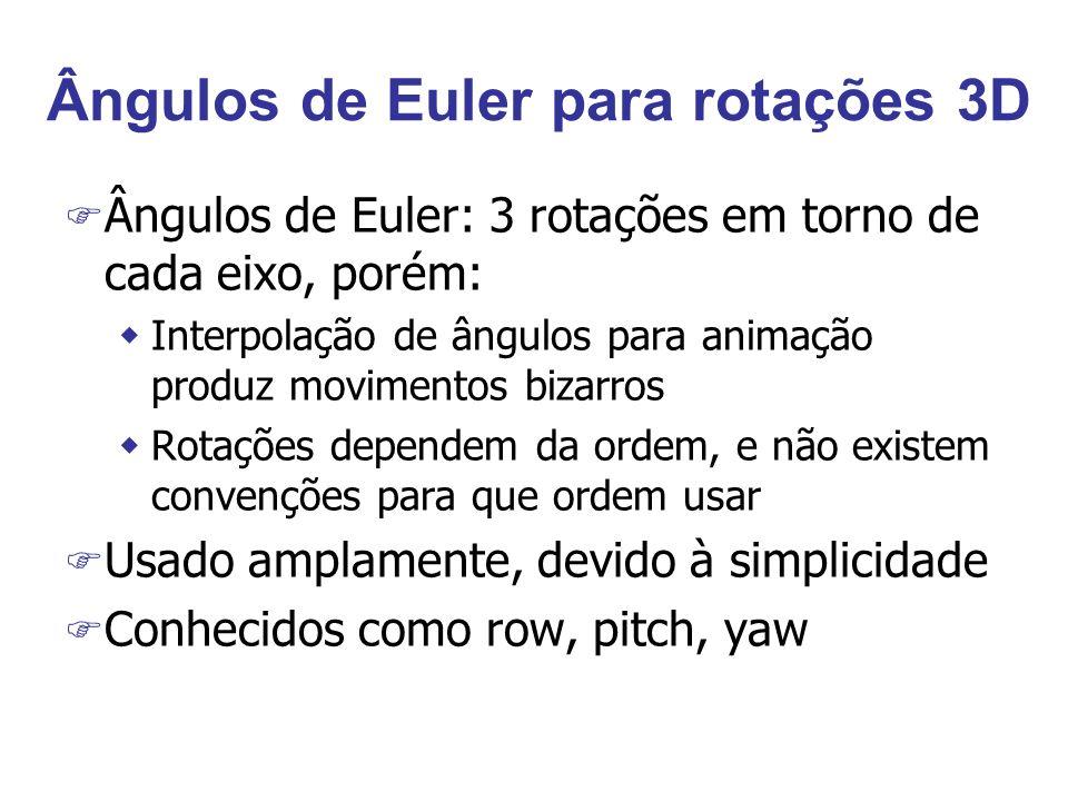 Ângulos de Euler para rotações 3D