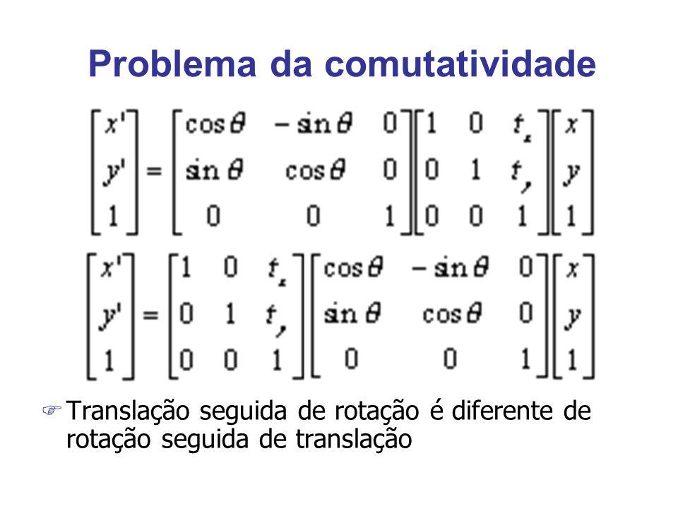 Problema da comutatividade