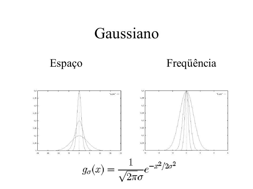 Gaussiano Espaço Freqüência